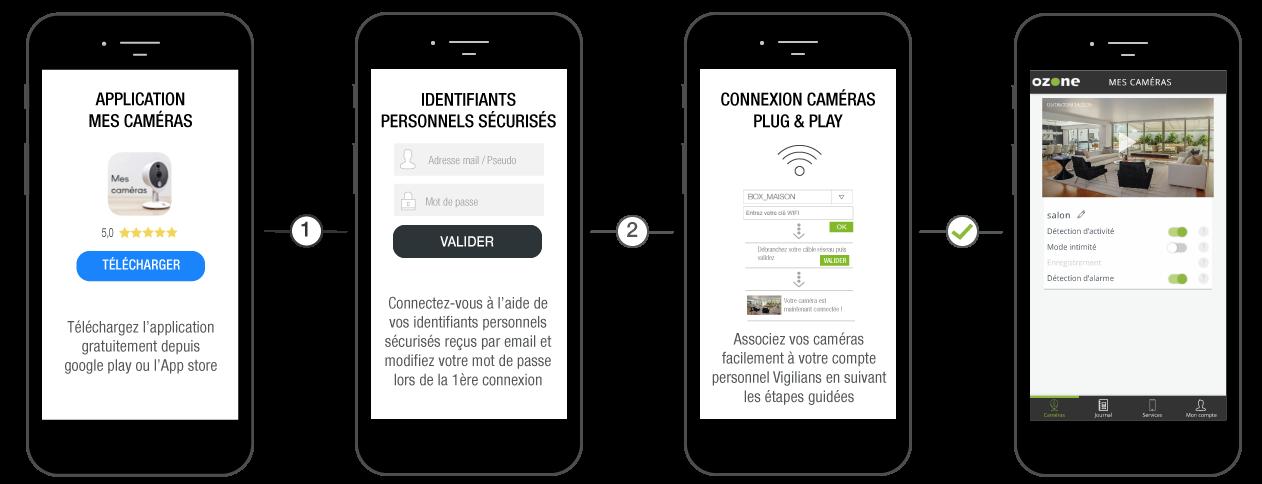 appli-connexion-steps